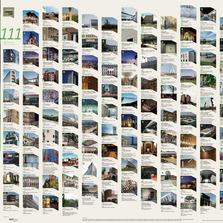 111 architetture – Torino Contemporanea